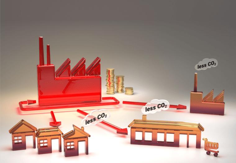 EMB3Rs – Promoção das melhores práticas na gestão de energia e circularidade de recursos na indústria